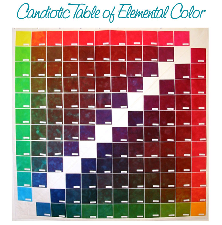 Pin Mixing Rit Dye Color Chart Images To Pinterest